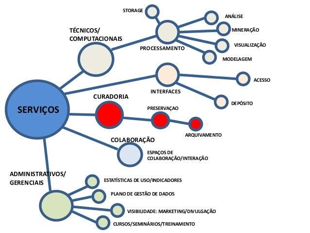 Tabela periódicaPoesia concreta Haroldo de Campos PRECISAMOS DE INFORMAÇÃO PARA A INTERPRETAÇÃO E APRESENTAÇÃO DO MATERIAL...