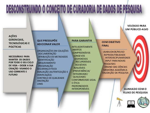 A INTEROPERABILIDADE DE SISTEMAS É COMPREENDIDA AQUI COMO A CAPACIDADE DAS PLATAFORMAS DE REPOSITÓRIOS DE DADOS INTERCAMBI...