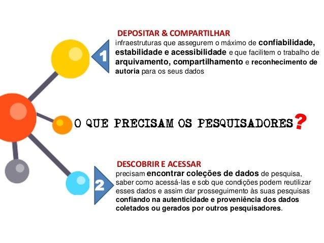 API DADOS METADADOS DOCUMENTAÇÃO DADOS ARTIGO REVISOR CITAÇÃO INCLUIDA NO ARTIGO LINK PARA O ARTIGO DOI INTEGRAÇÃO OJS x D...
