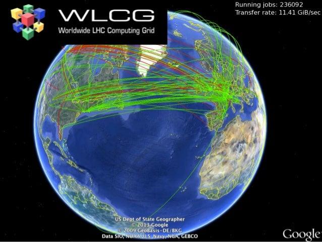 WORLDWILDE LHC COMPUTING GRID GLOBAL COLABORATION 42 COUNTRIES – 170 COMPUTING CENTRES