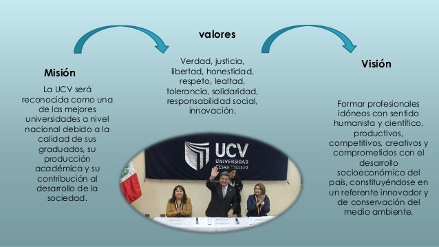valores                             Verdad, justicia,              Visión     Misión               libertad, honestidad,  ...
