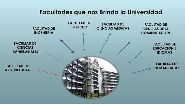 Facultades que nos Brinda la Universidad                             FACULTAD DE      FACULTAD DE      FACULTAD DE        ...