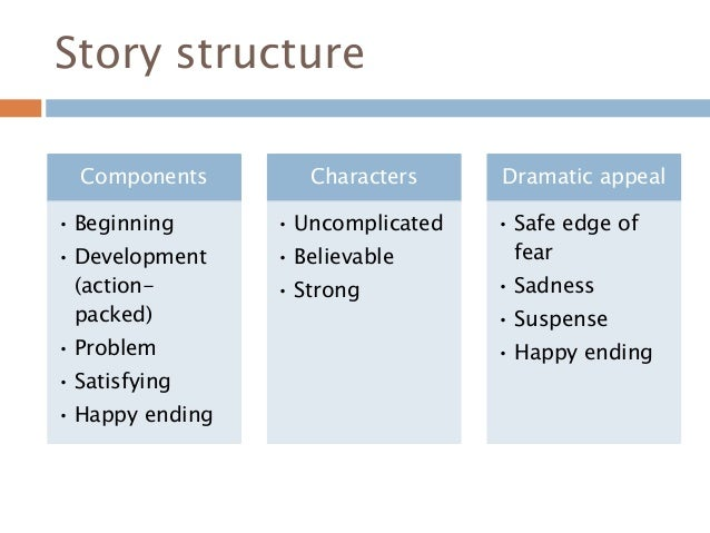 Story structure Components • Beginning • Development (action- packed) • Problem • Satisfying • Happy ending Characters • U...
