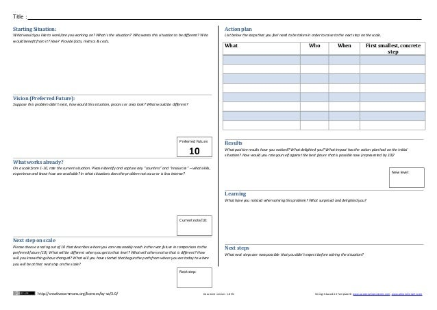 Strength based a3 template for Starting strength template