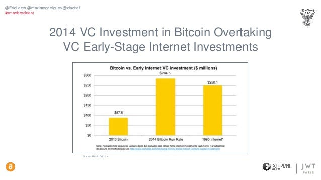 The Bitcoin Startup Ecosystem: Six different Bitcoin Company classifications State of Bitcoin Q2 2014 @EricLarch @maximega...
