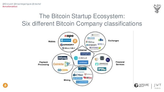 Approx. 63,000 Merchants now accept Bitcoin, vast majority are online businesses State of Bitcoin Q2 2014
