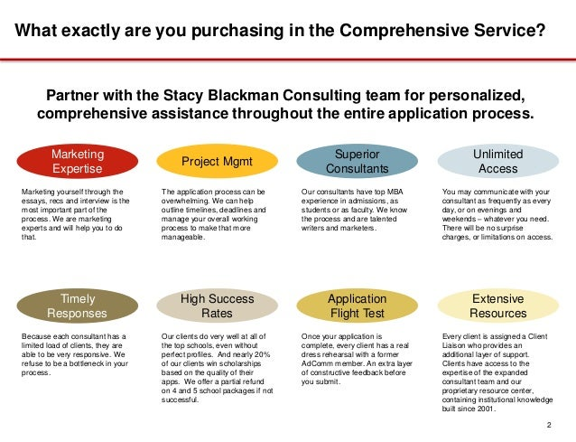 Stacy Blackman Consulting Process Overview