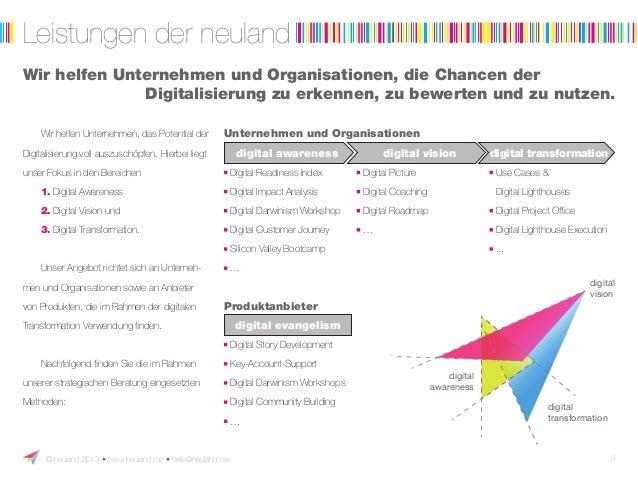 Sbd 14 Digitaler Darwinismus Karl Heinz Land Neuland Gmbh Cokg