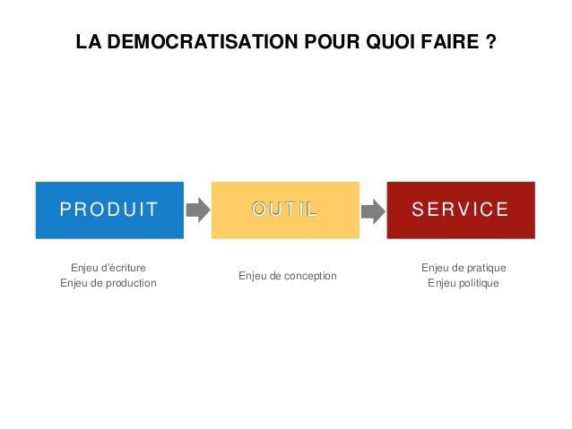 LA DEMOCRATISATION POUR QUOI FAIRE ? PRODUIT OUTIL SERVICE Enjeu d'écriture Enjeu de production Enjeu de conception Enjeu ...