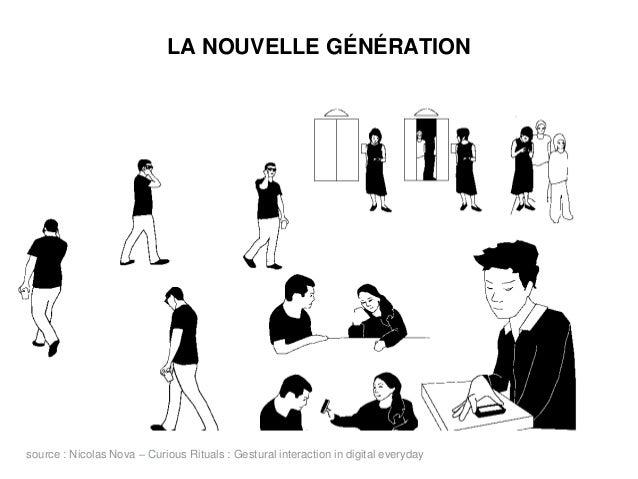 LA NOUVELLE GÉNÉRATION source : Nicolas Nova – Curious Rituals : Gestural interaction in digital everyday