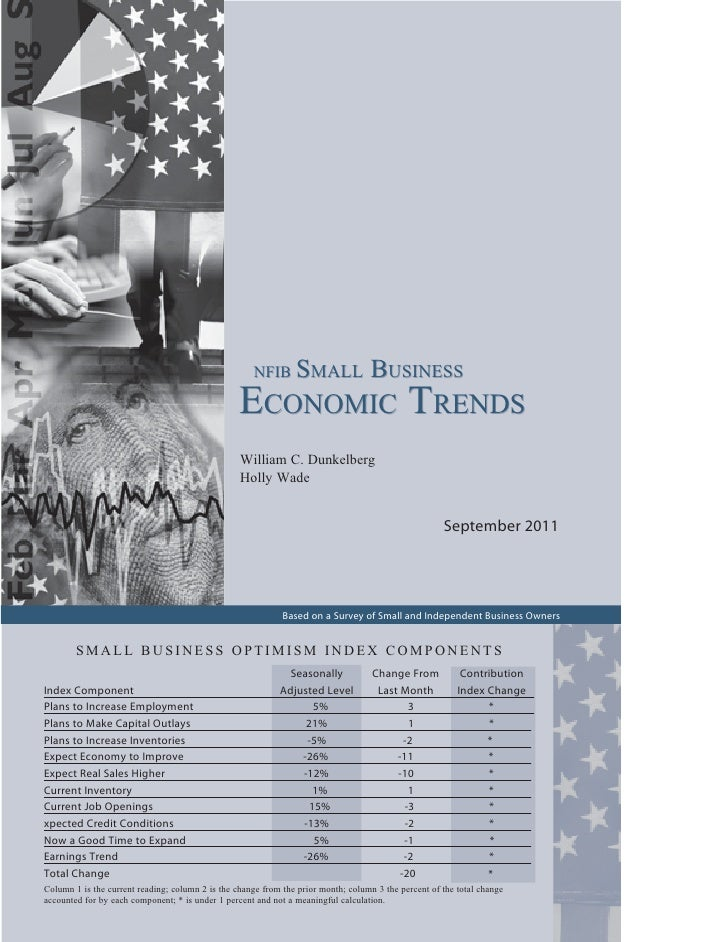 NFIB       SMALL BUSINESS                                                  ECONOMIC TRENDS                                ...