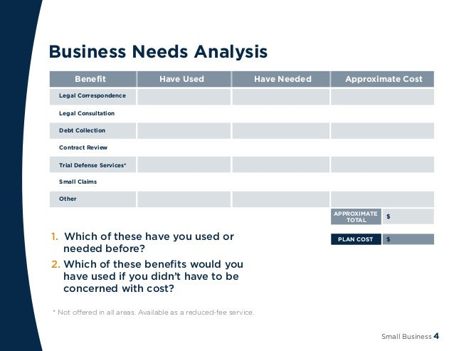 an analysis of small business Swot analysis is a method for analysing a business, its resources and its environment.