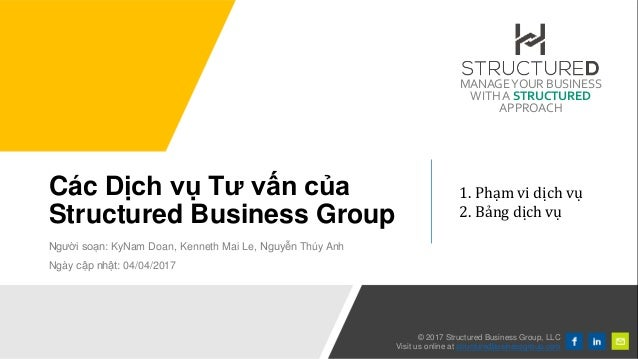 MANAGEYOUR BUSINESS WITHA STRUCTURED APPROACH © 2017 Structured Business Group, LLC Visit us online at structuredbusinessg...