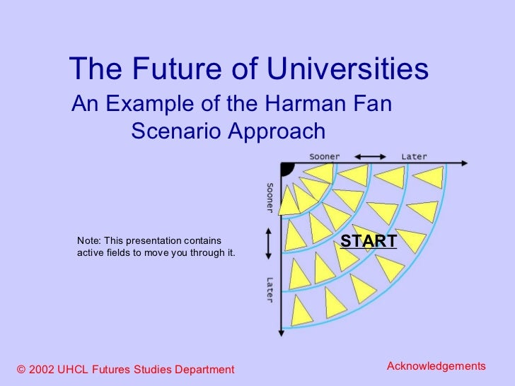 The Future of Universities An Example of the Harman Fan Scenario Approach  Note: This presentation contains  active fields...