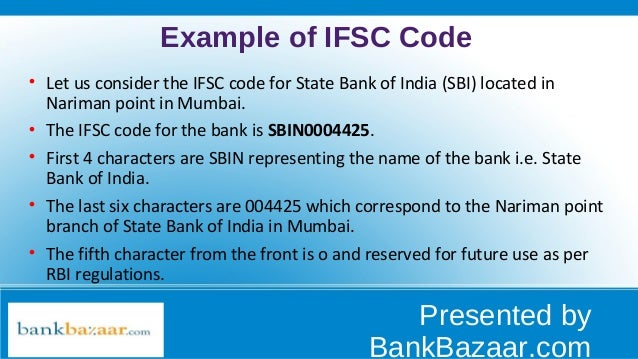 IFSC Code of Charthawal Branch - STATE BANK OF INDIA