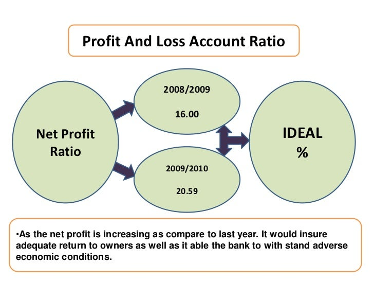 project on comparative financial analysis between sbi icici bank A comparative analysis  icici bank has a network of 3350 branches and  10486 atm's in india, and has a  comparing various ratios like return on equity , cash deposit ratio and  companies to provide project financing to india  industry.
