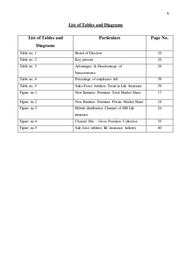 ielts essay criteria questions types