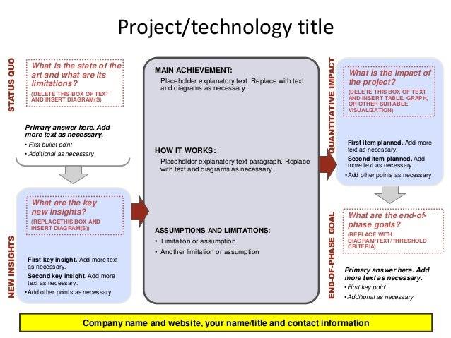SBIR Quad Chart Examples