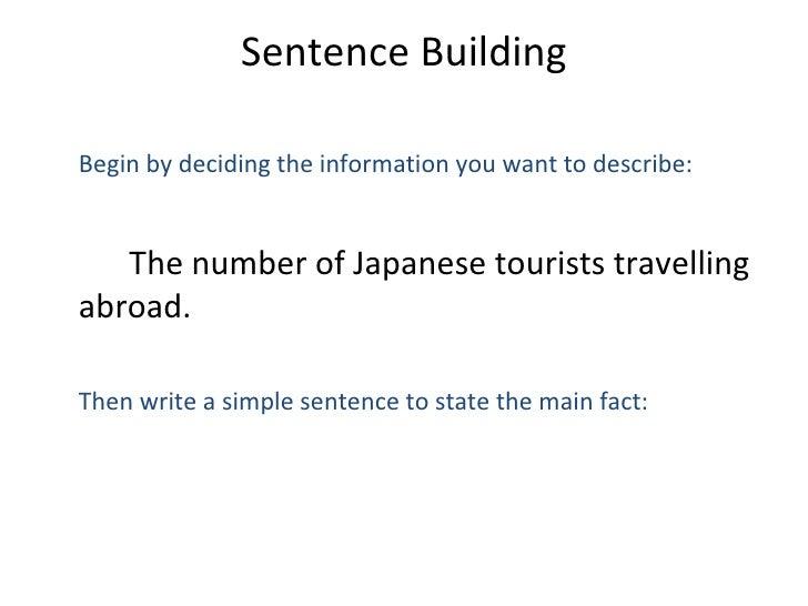 Sentence Building <ul><li>Begin by deciding the information you want to describe: </li></ul><ul><li>The number of Japanese...