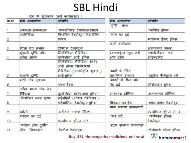 SBL Mullein Ear Drops in Hindi
