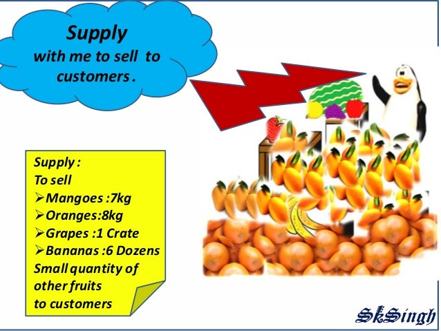 SBL: Series 1 The Story Of Supply & Demand