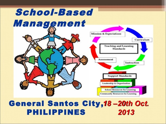 School-Based Management 18 –20th Oct.18 –20th Oct. 20132013 General Santos City, PHILIPPINES