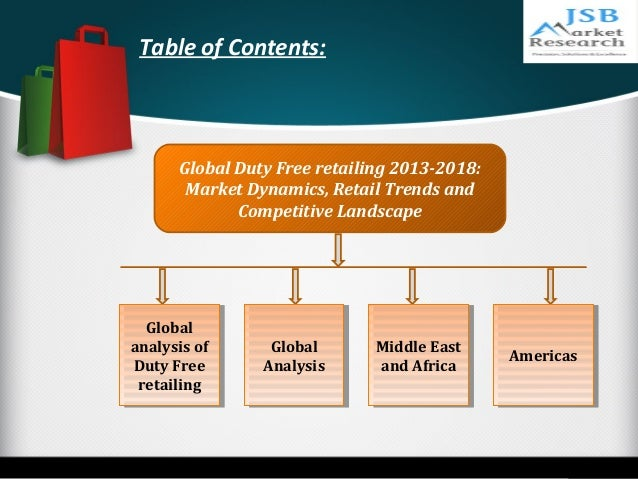 jsb market research global duty Research corridor recently added new report titled duty free retailing market report - global trends, market share, industry size, growth, opportunities, and market forecast - 2018 – 2026 to.