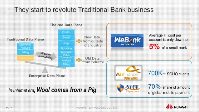 Open Cloud Makes Banking Business Agile