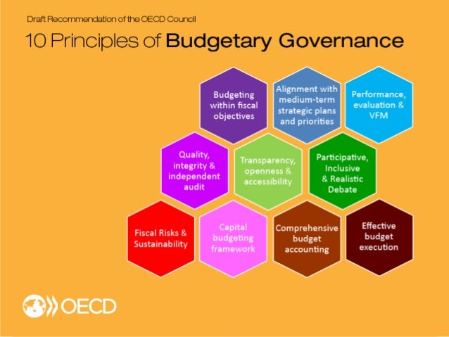 Budgetary Governance Principles  Budgeting and Public Expenditures Division  Public Governance & Territorial Development D...
