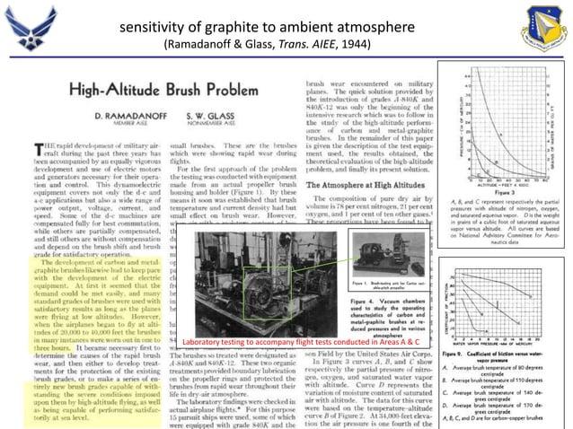 sensitivity of graphite to ambient atmosphere  (Ramadanoff & Glass, Trans. AIEE, 1944)  Laboratory testing to accompany fl...