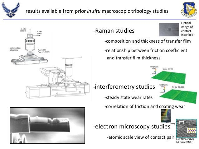 results available from prior in situ macroscopic tribology studies  Low temperature  lubricant (MoS2)  -Raman studies  -co...