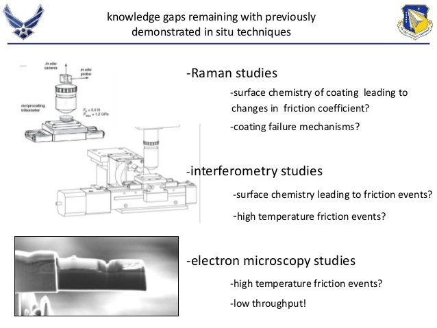 knowledge gaps remaining with previously  demonstrated in situ techniques  -Raman studies  -surface chemistry of coating l...