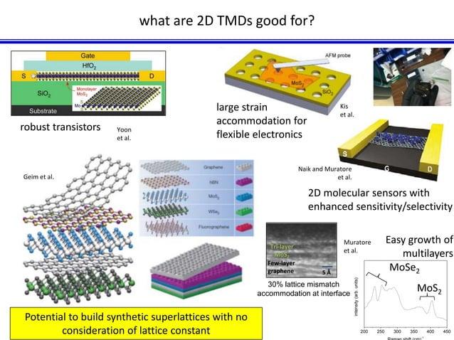 Naik and Muratore  Geim et al. et al.  Tri-layer  MoS2  Few-layer  graphene 5 Å  robust transistors  Potential to build sy...
