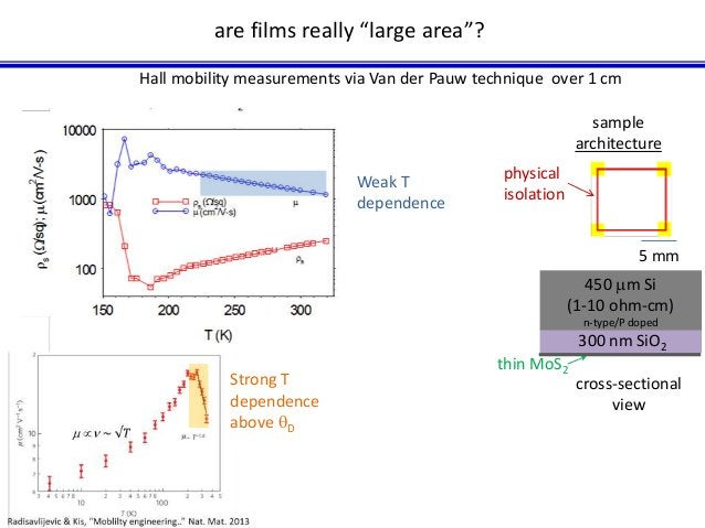 "are films really ""large area""?  Hall mobility measurements via Van der Pauw technique over 1 cm  sample  architecture  5 m..."