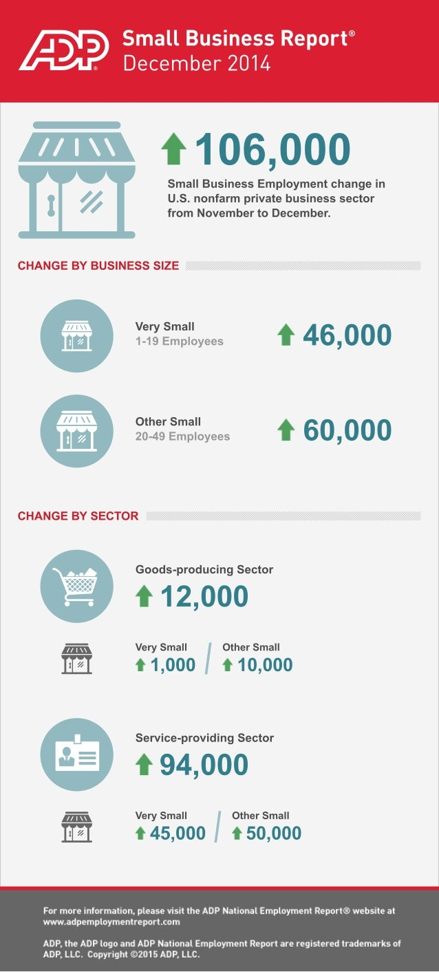 ADP Small Business Employment Report: December 2014