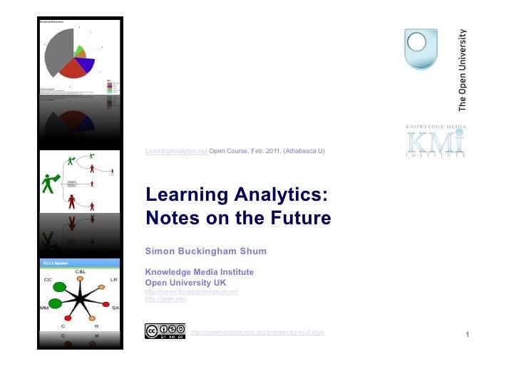 LearningAnalytics.net Open Course, Feb. 2011, (Athabasca U)Learning Analytics:Notes on the FutureSimon Buckingham ShumKnow...