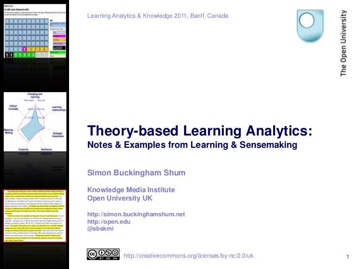Learning Analytics & Knowledge 2011, Banff, CanadaTheory-based Learning Analytics:Notes & Examples from Learning & Sensema...