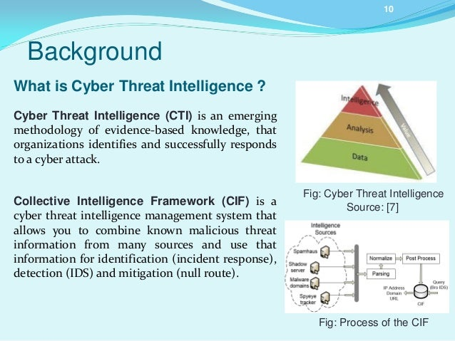 Intelflow Toward Adding Cyber Threat Intelligence To