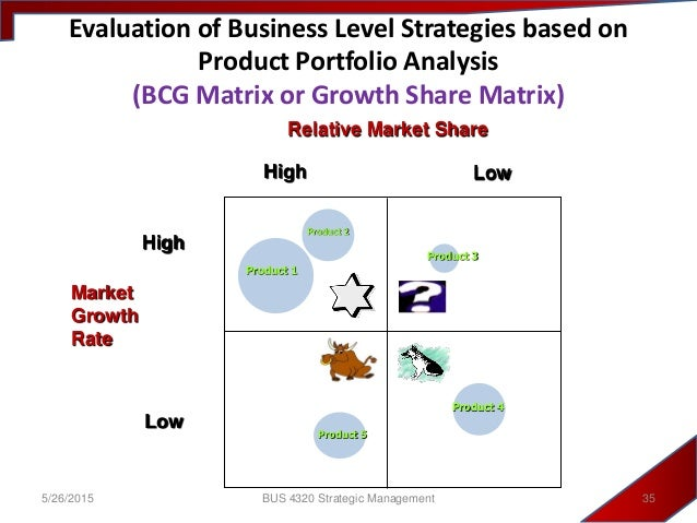 bcg matrix of hp Bcg matrix the boston matrix is an analytic tool for one's product line measured by the relative market share and market growth  hp deskjet on china pest.