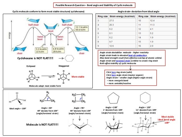 IB Chemistry on ICT, 3D software, Avogadro, Jmol, Swiss PDB