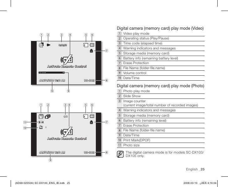 samsung camcorder sc dx100 user manual rh slideshare net samsung digital cam vp-dc161 manual samsung 800x digital zoom camcorder manual
