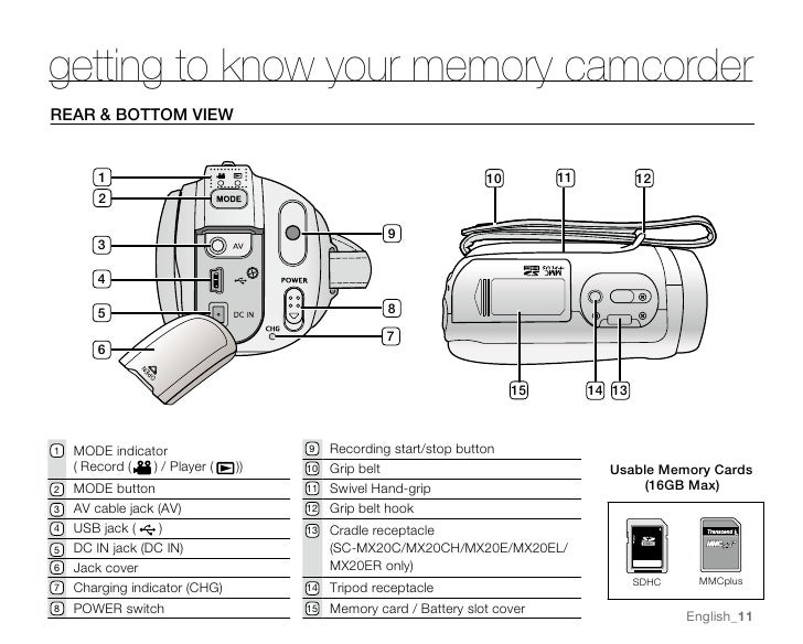 samsung camcorder manual open source user manual u2022 rh dramatic varieties com samsung 800x digital zoom camcorder manual samsung digital cam 1200x manuel