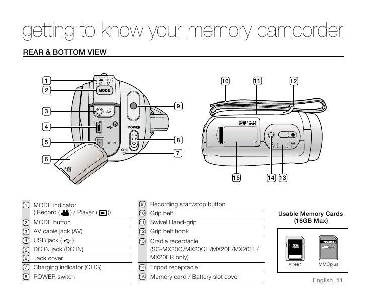 samsung camcorder manual open source user manual u2022 rh dramatic varieties com samsung 800x digital zoom camcorder manual samsung digital camcorder vp-d101 manual
