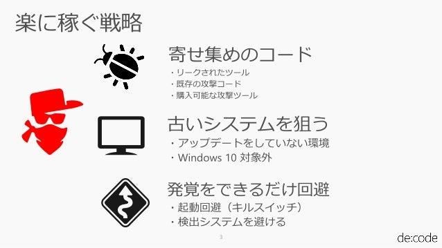 [SC09] パッチ待ちはもう古い!Windows 10 最新セキュリティ技術とゼロデイ攻撃攻防の実例 Slide 3