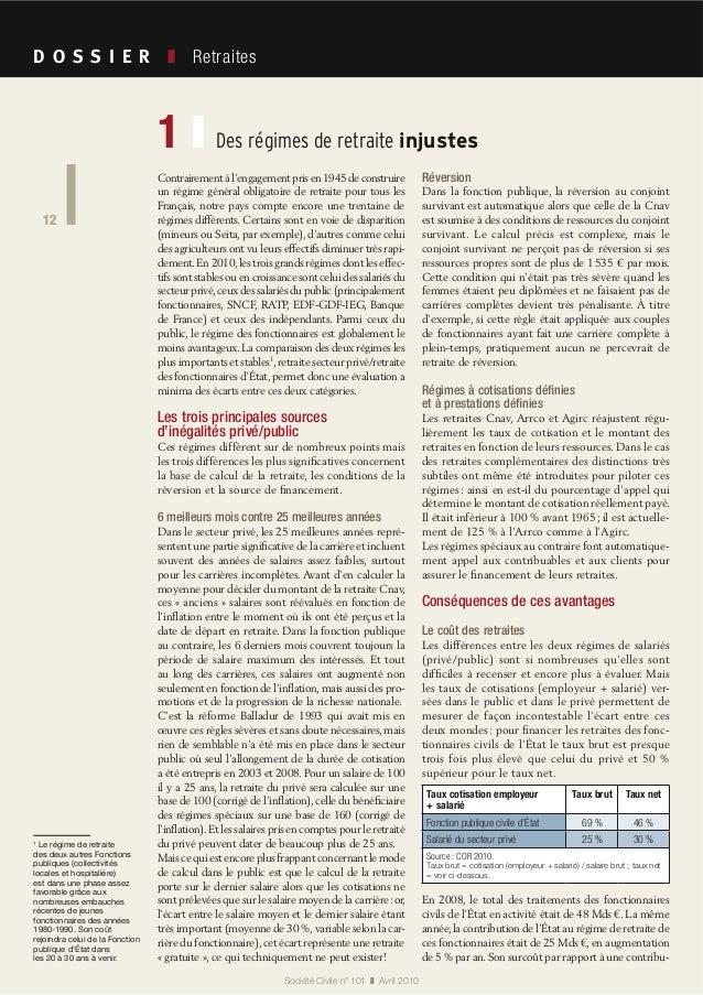 12 Société Civile n° 101 Avril 2010 Retraites 12 1 Contrairementàl'engagementprisen1945deconstruire un régime général obli...