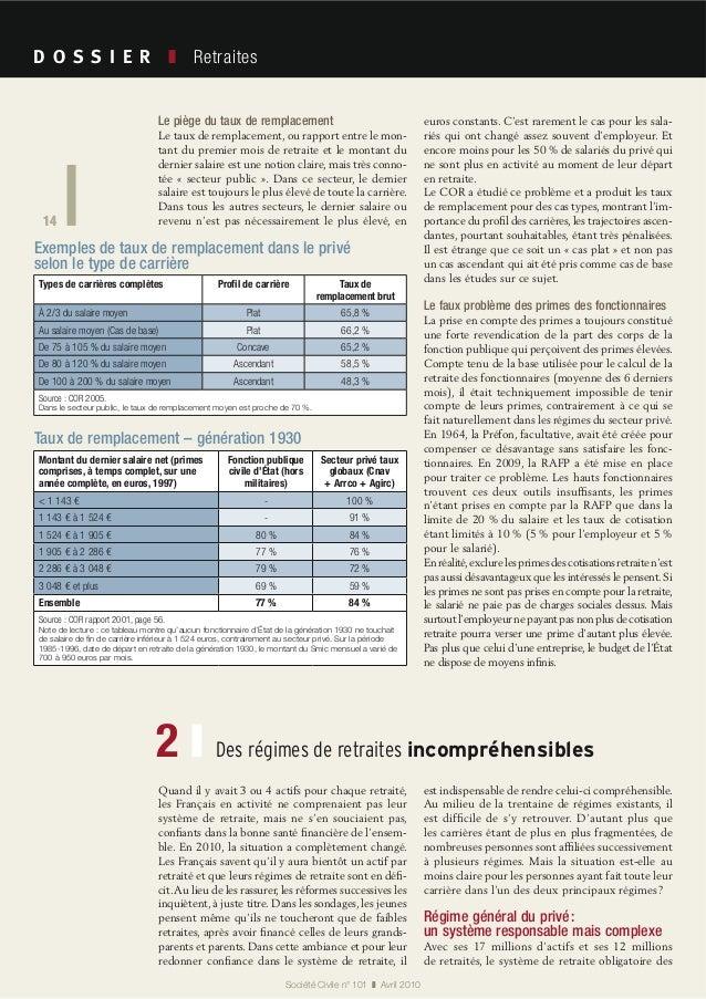 14 Société Civile n° 101 Avril 2010 Retraites 14 Le piège du taux de remplacement Le taux de remplacement, ou rapport entr...