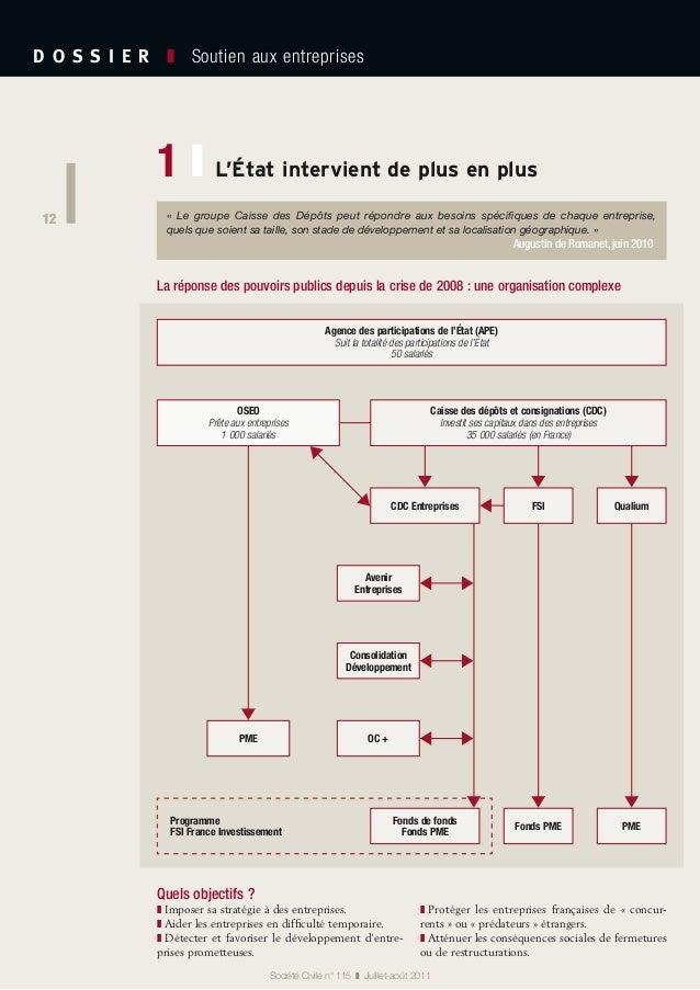 12 D O S S I E R  ❚ Soutien aux entreprises 12 Société Civile n° 115 ❚ Juillet-août 2011 L'État intervient de plus en ...