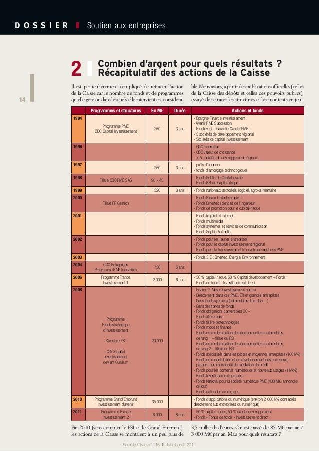 14 D O S S I E R  ❚ Soutien aux entreprises 14 Société Civile n° 115 ❚ Juillet-août 2011 Combien d'argent pour quels r...