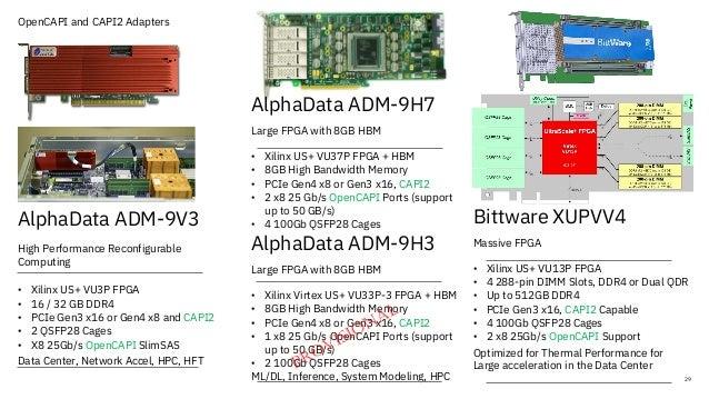 OpenCAPI next generation accelerator