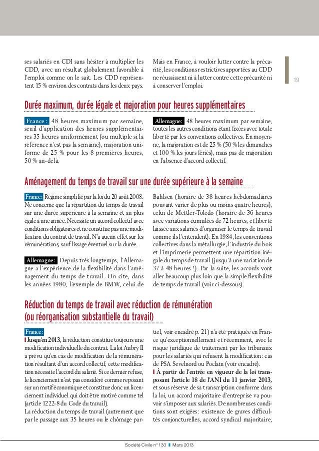 19 Société Civile n° 133 ❚ Mars 2013 Durée maximum, durée légale et majoration pour heures supplémentaires France: 48h...